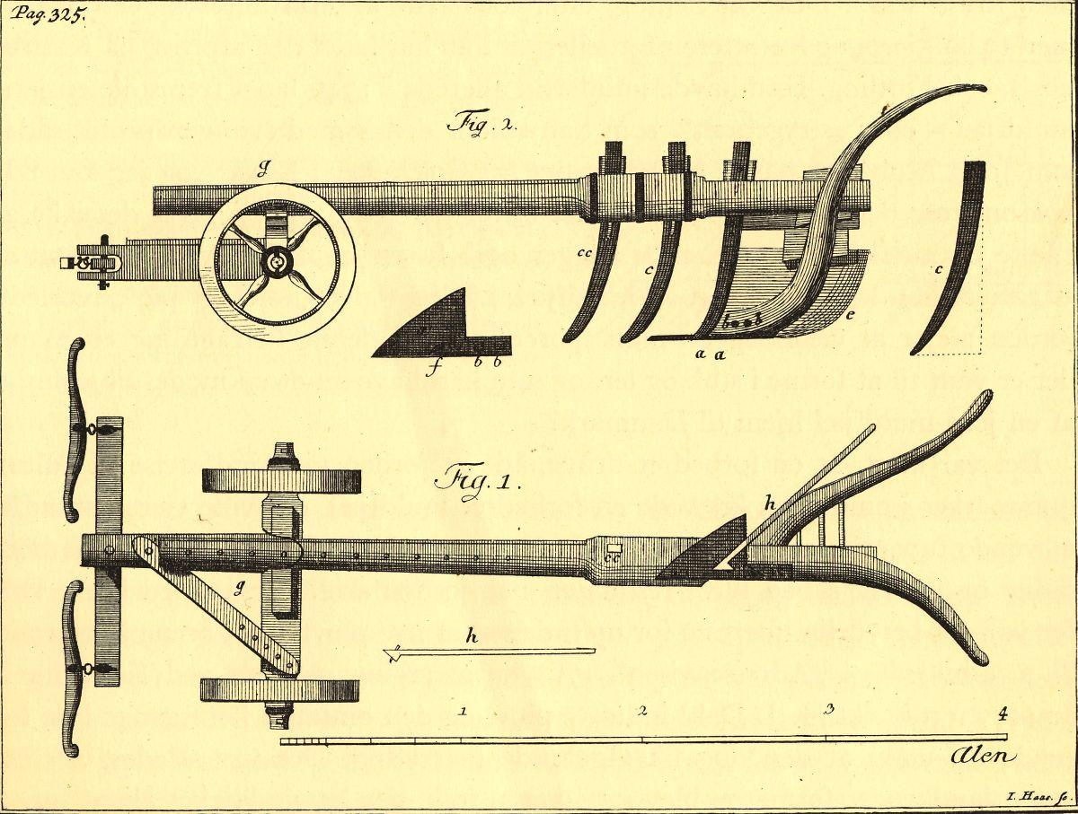 Plov i dansk tidsskrift 1759