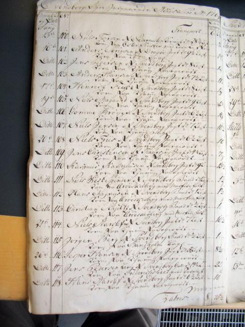 Svendborg Byes Acciseregnskab for Anno 1769 (10)