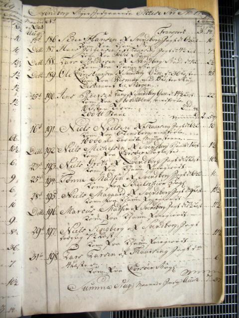 Svendborg Byes Acciseregnskab for Anno 1769 (15)