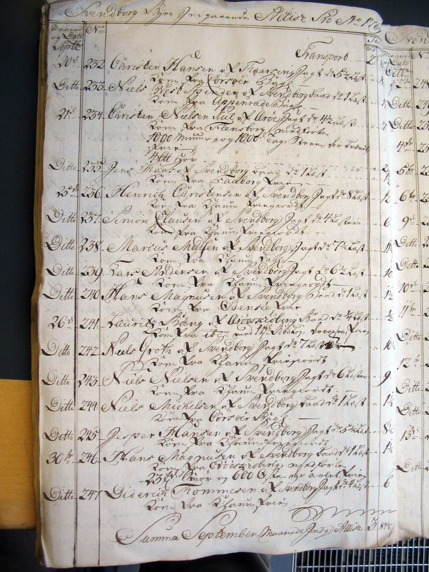 Svendborg Byes Acciseregnskab for Anno 1769 (18)