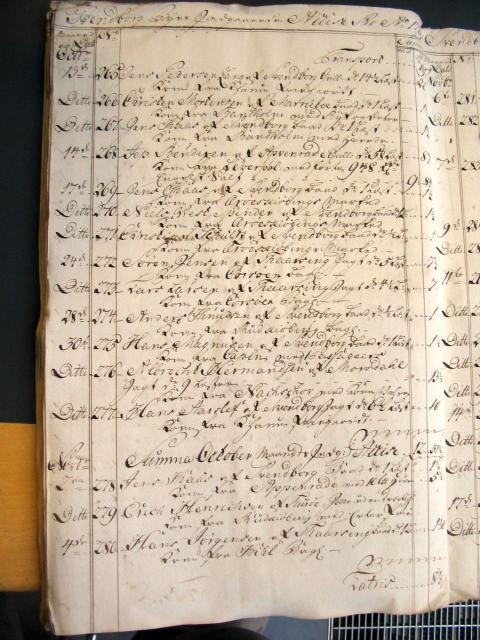 Svendborg Byes Acciseregnskab for Anno 1769 (20)