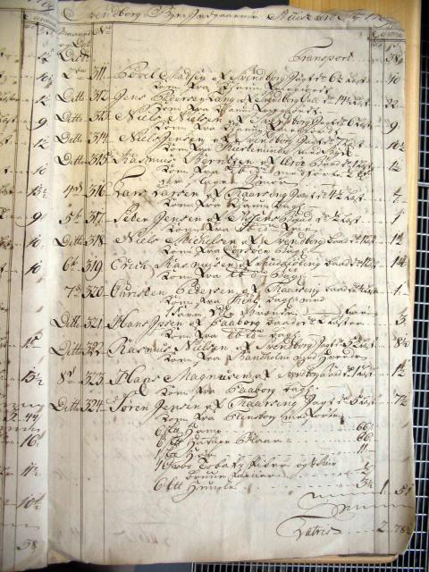 Svendborg Byes Acciseregnskab for Anno 1769 (23)