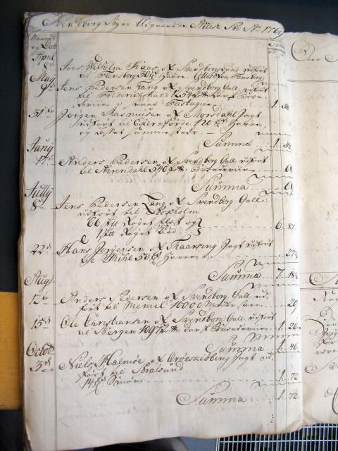 Svendborg Byes Acciseregnskab for Anno 1769 (26)