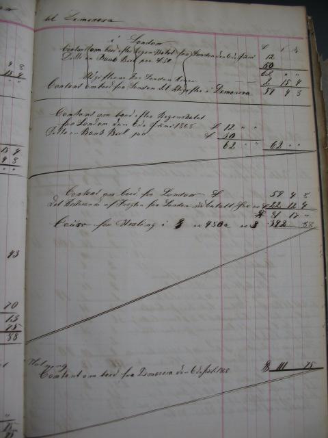 Regnskab - skonnert briggen ROTA 1867-68 (4)