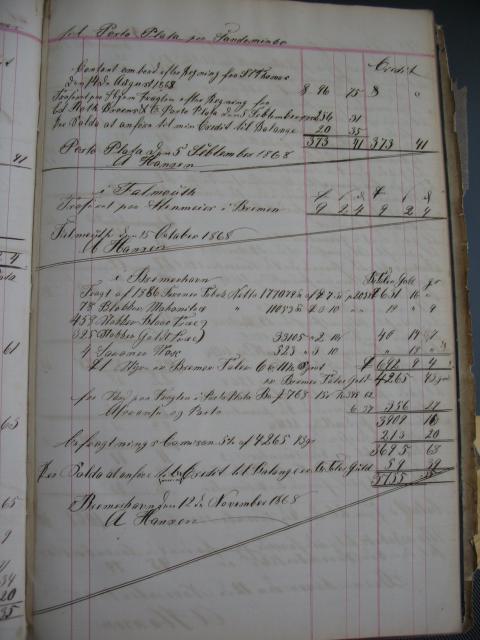 Regnskab - skonnert briggen ROTA 1867-68 (6)