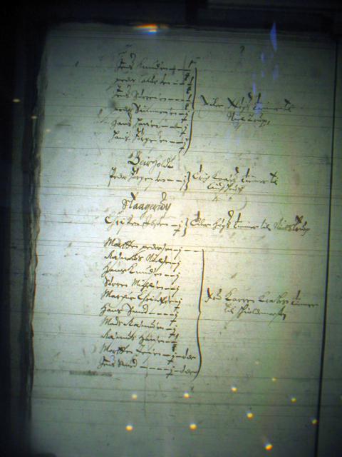 Mandtal Ollerup sogn 1658