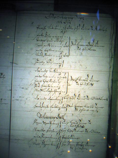 Mandtal Øster Skerninge m.fl. sogne 1658