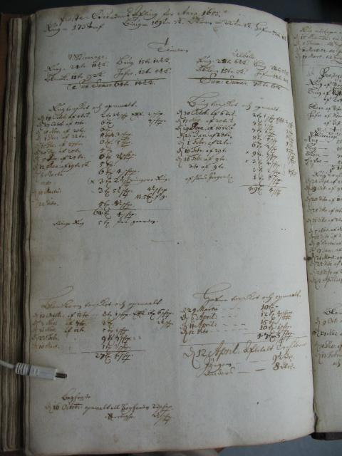 Avlingen 1683 Vester Skerninge præstegård