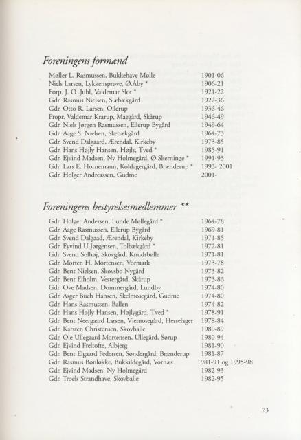 Sv. & Omegns landbf 1901-2001 - Formænd og bestyrelsesmedlemmer