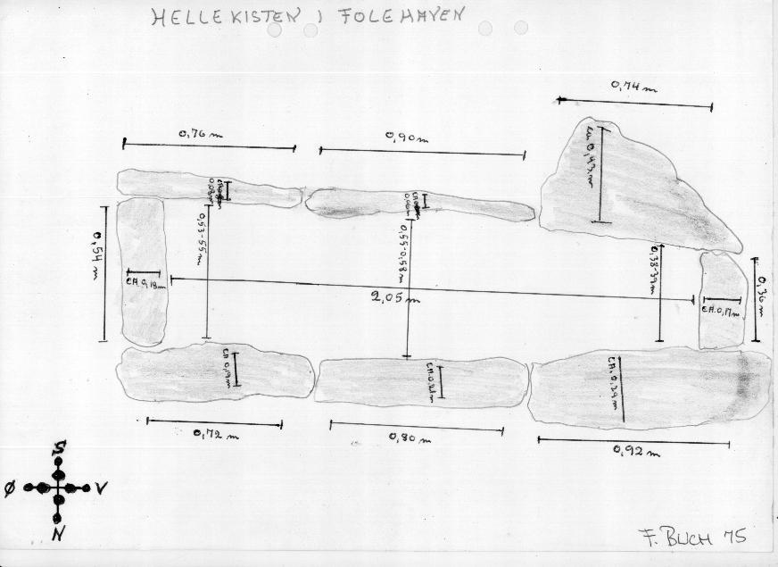 Skitse Hellekisten i Folehaven Ollerup sogn